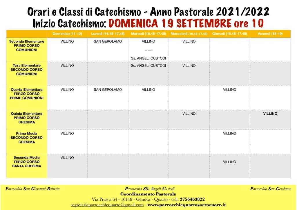 thumbnail of Catechismi_2021_22_Classi